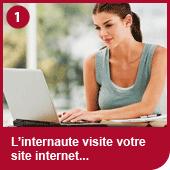 Etape 1: l'internaute visite votre site ...