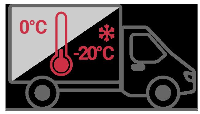 Camions réfrigérés